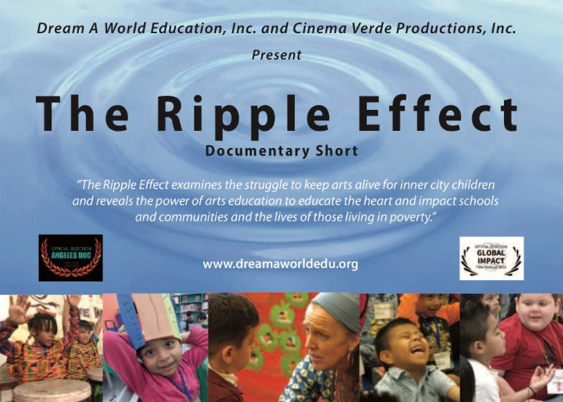 the ripple effect poster. A light blue water ripple with black text title overlayed. On the lower half of the image is a series of stills from the documentary